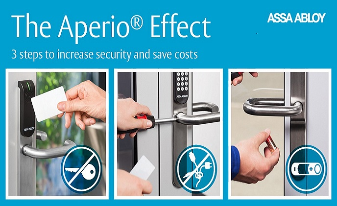 Secure and easy to integrate: Aperio access control has the edge