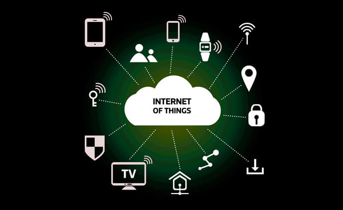 How access control systems are designed in IoT