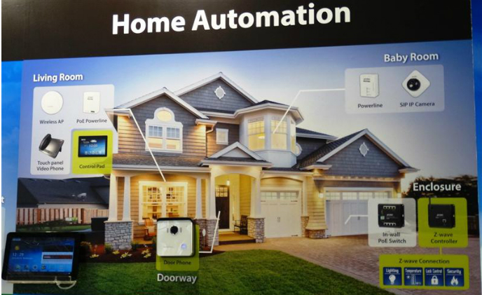 Planet's complete wired and wireless home automation solutions based on Z-Wave, Wi-Fi, powerline, PoE