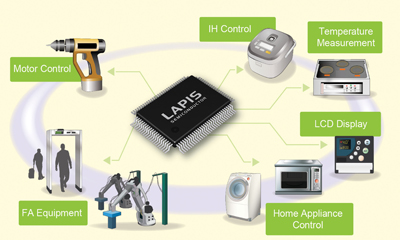 Lapis releases low-power, low-cost microcontrollers for embedded system control