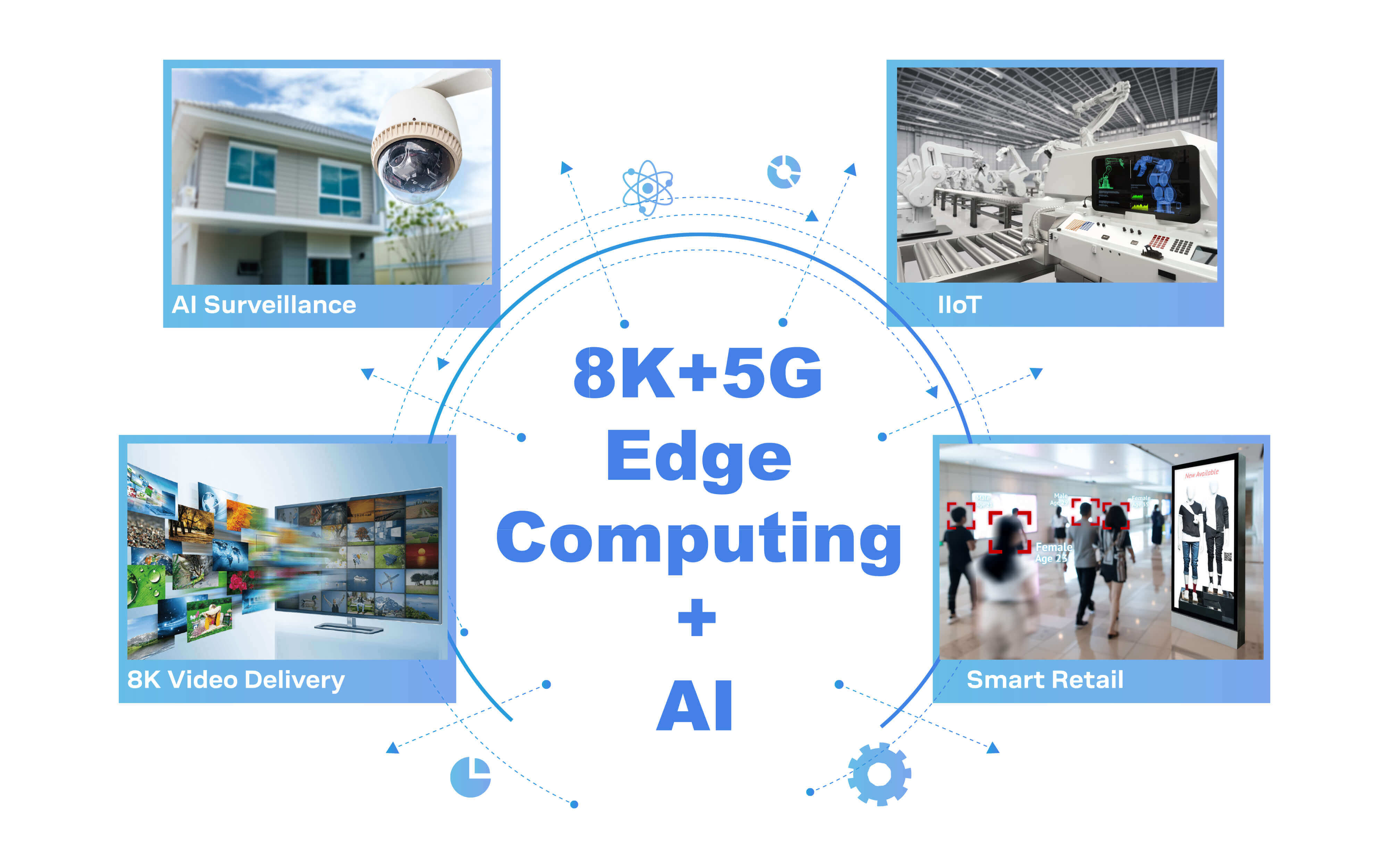 How custom SoCs enable differentiation in the era of 8K, 5G and AI