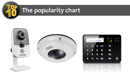 TOP10 most popular security products for June 2014