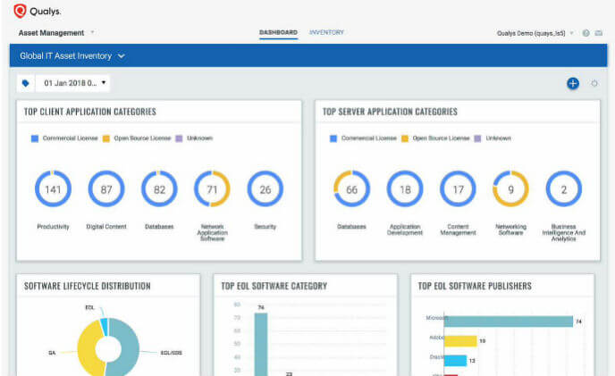 Qualys introduces new groundbreaking app for global IT asset inventory