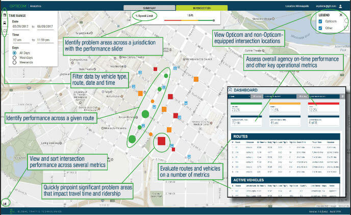 "GTT enables movement toward ""Smart City"" with Opticom Analytics"
