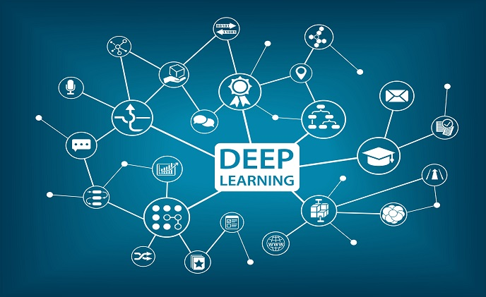 Why is deep learning gaining momentum in security?