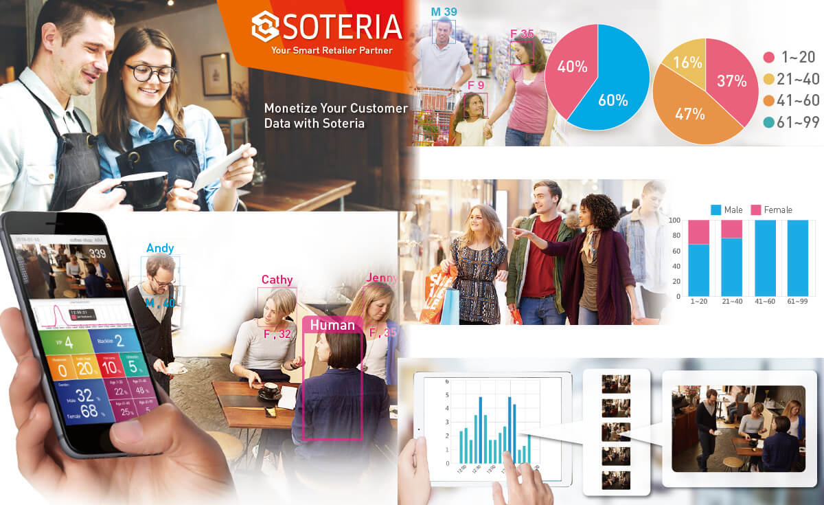 Soteria – Amaryllo's Newest Smart Retail Service