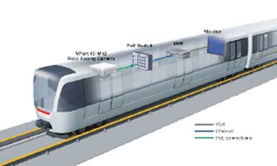 Moxa provides IP Cameras for subway upgrade project MPM-10, Montreal