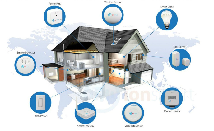 Connect booming Vietnamese real estate with IoT technologies: ION Smart