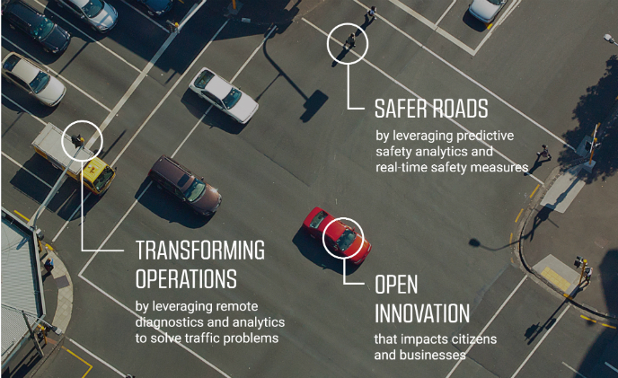 Miovision unveils the World's Smartest Intersection in Detroit