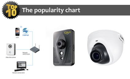 TOP10 most popular security products for July 2014