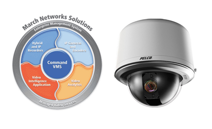 Pelco IP cams integrated with March Networks Command VMS