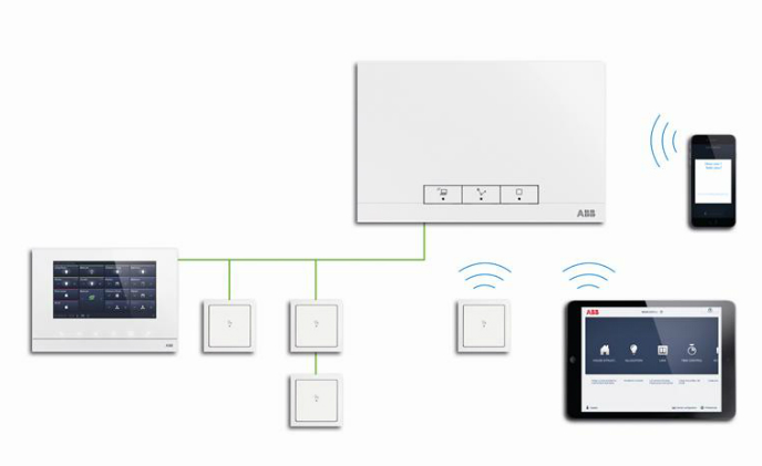 ABB launches free@home wireless for retrofit market and extension to wired smart home system