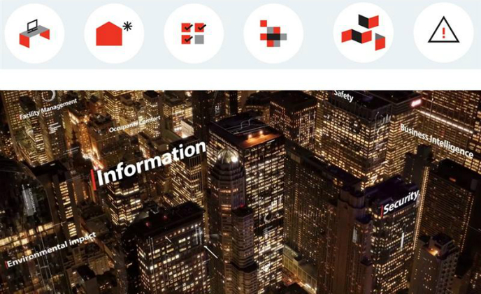 IoT startup PointGrab raises $7 million; investors including Philips Lighting