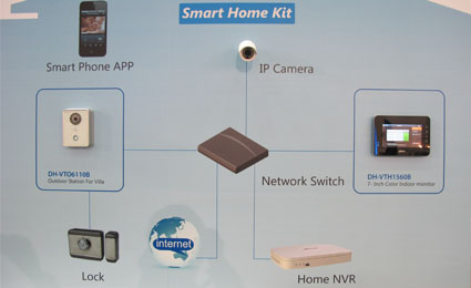 [SMAhome Int'l Exhibition] Dahua exhibits smart home surveillance kits