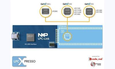 NXP acquires Code Red Technologies to expand microcontroller business