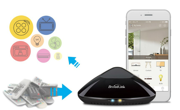 Chinese smart home startup Broadlink raises US$54.4 million