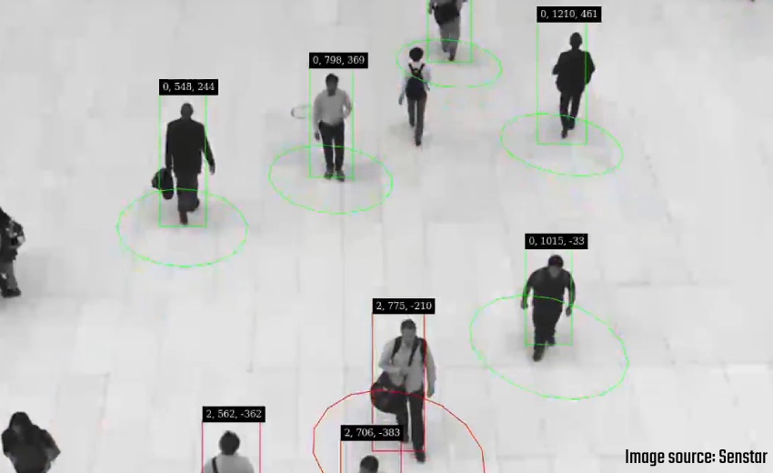Crowd detection analytics in the era of social distancing