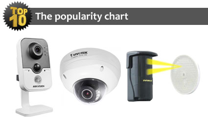 Top 10 most popular security products for February 2014