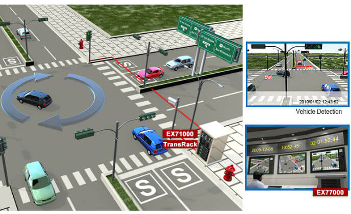 EtherWAN unlocks urban traffic grids with intelligent transportation systems