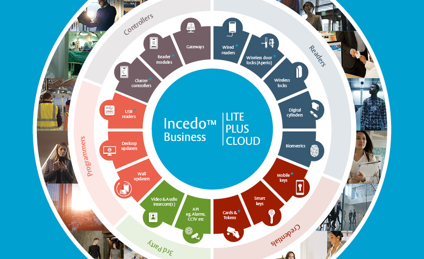 ASSA ABLOY launches Incedo Business, the flexible access management solution