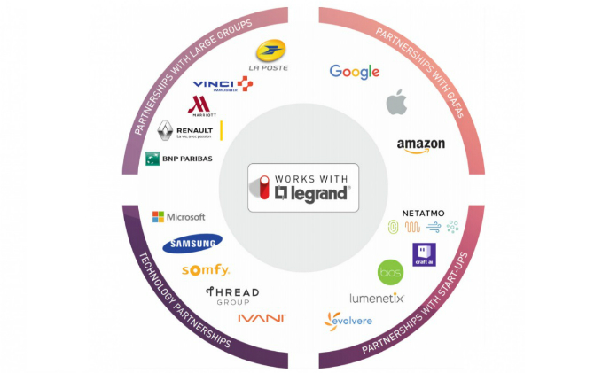 Legrand announces 20+ partnerships in 'Works with Legrand' interoperability program for connected solutions