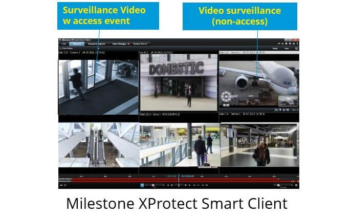 Lenel certifies the Milestone XProtect access integration with OnGuard