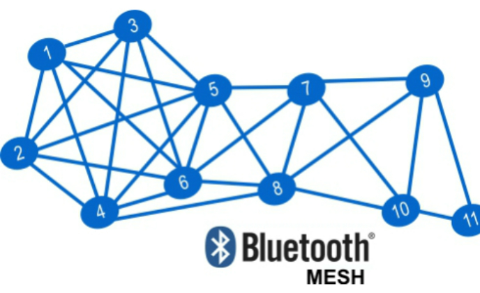 Bluetooth SIG announces mesh networking capability