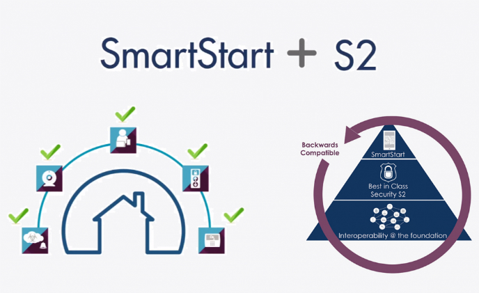 Sigma Designs makes secure interoperability easy with Z-Wave SmartStart