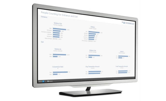 March Networks presents dashboards and reporting capabilities in searchlight business intelligence software