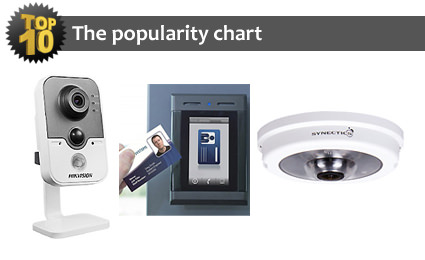 TOP10 most popular security products for May 2014