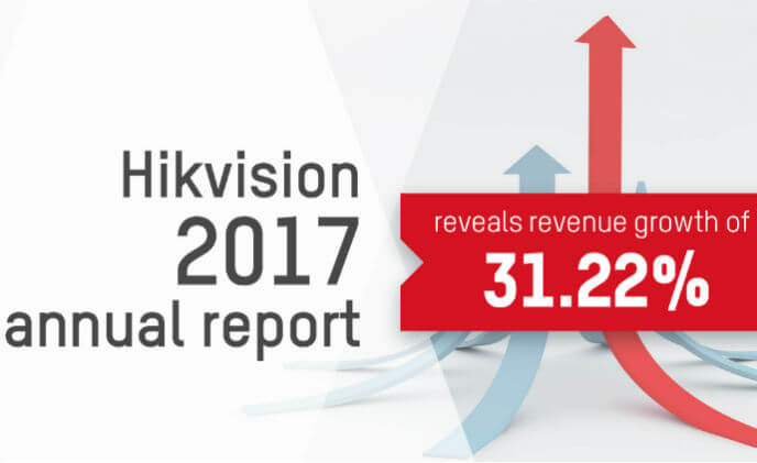 Hikvision 2017 annual report reveals revenue growth of 31.22%