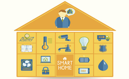 Integrated management platform as the key to smart home market next decade