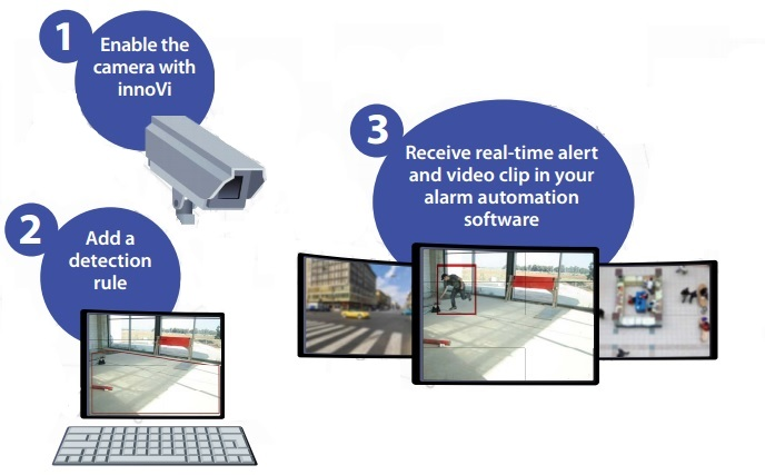 Agent Vi introduces cloud-based video analytics SaaS