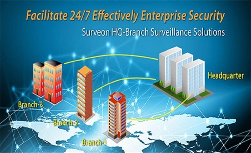 Surveon HQ-Branch solutions facilitate enterprise security effectively