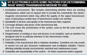 ST El ect ronics lists some fact ors for determining what wired transmission medium to use.