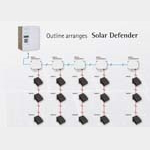 SOLAR DEFENDER: THE ANTI-THEFT SYSTEM FOR PHOTOVOLTAIC PANELS AT OPTICAL SENSORS