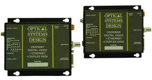 OSD838 Digital Fiber Optic Video, Ethernet & Data Transmission System