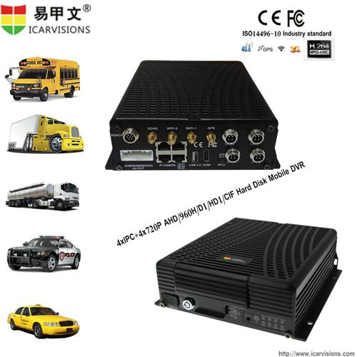 4 CHANNEL+4IPC HARD DISK G-SENSOR H 264 MOBILE VEHICLE HYBRID DVR/NVR (GPS+3G/4G+Wi-Fi) JH4-HYBRID