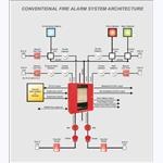 Fire Alarm Conventional 16 zones panel
