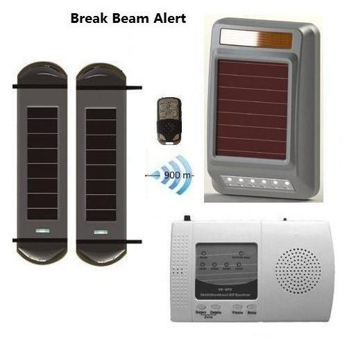 Solar Powered Wireless Break Beam System