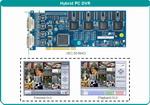 16CH H.264 hardware compression DVR Card with Windows Hybrid DVR Software - VEC-5016HCI