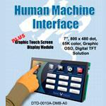 HMI plus Graphic OSD module