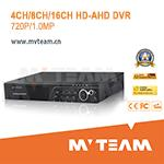 2014 new products china 8ch/16ch AHD cctv  DVR wholesale(MVT-65 serie)