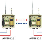 AMG Skywave Wireless Video Telemetry and Transmission Series