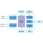 NVP3000 ASIC Solution