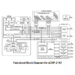 ADSP-2192:16-bit Fixed-Point DSP For Multichannel Applications