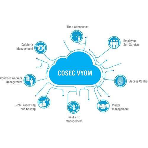 Matrix COSEC VYOM People Mobility Management