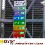 Garage Parking Guide