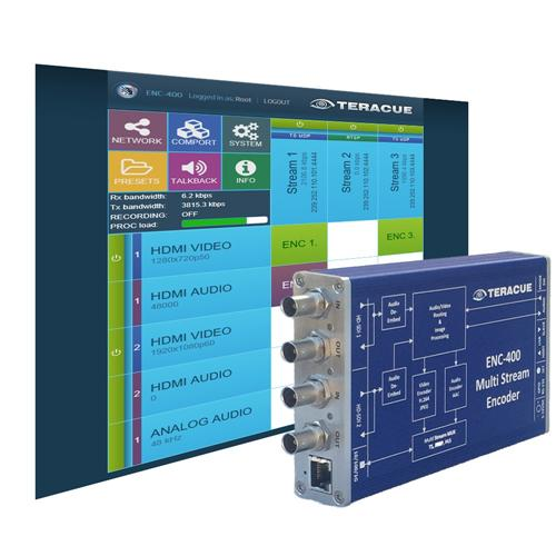Teracue ENC-400-HDMI Video Encoder