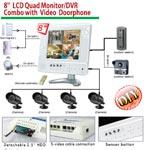 LCD/DVR Combo: with Video Door Phone DIY Kit